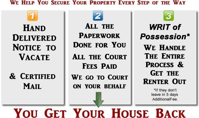 Texas Property Code Chapter